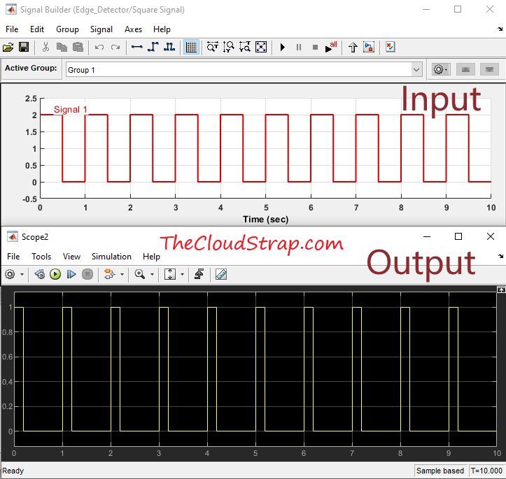 Simulink Model Output