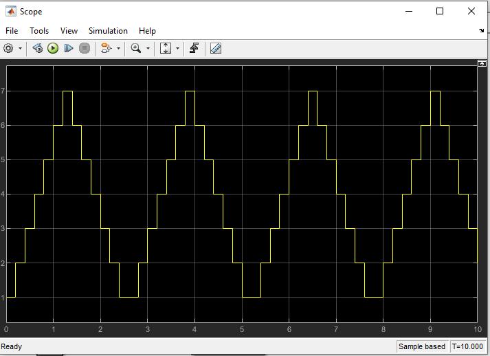 Simulink Tutorial Series - 3; Output
